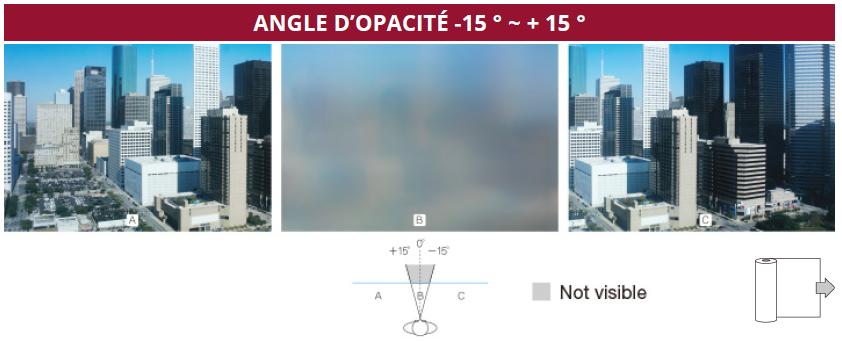 opacity angle glass