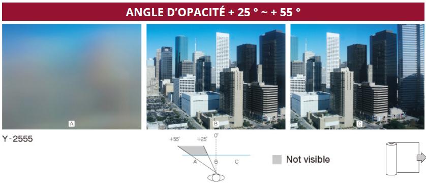 opacity angle inova vision glass